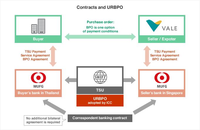 international bank of commerce customer service