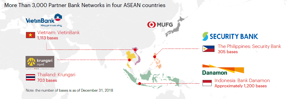 Our partner bank network in Asia. (Source: MUFG Report 2019)
