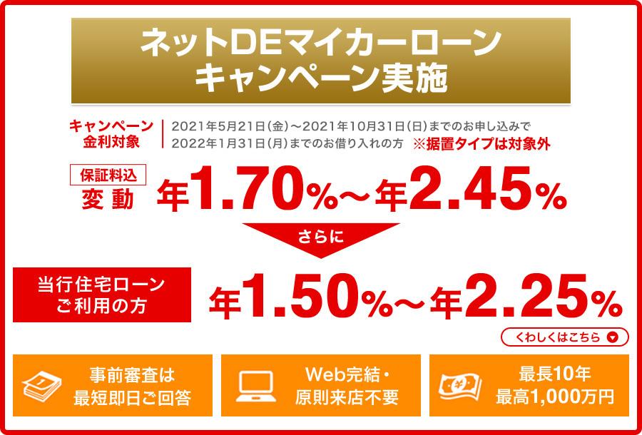 三菱UFJ銀行マイカーローン