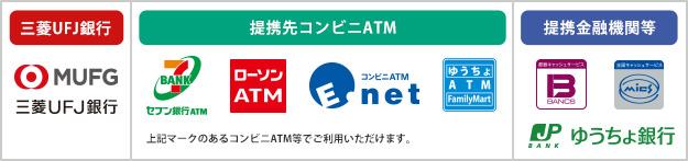 コード 銀行 三菱 ufj 東京