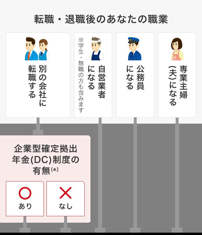 拠出 年金 確定 ufj 銀行 三菱