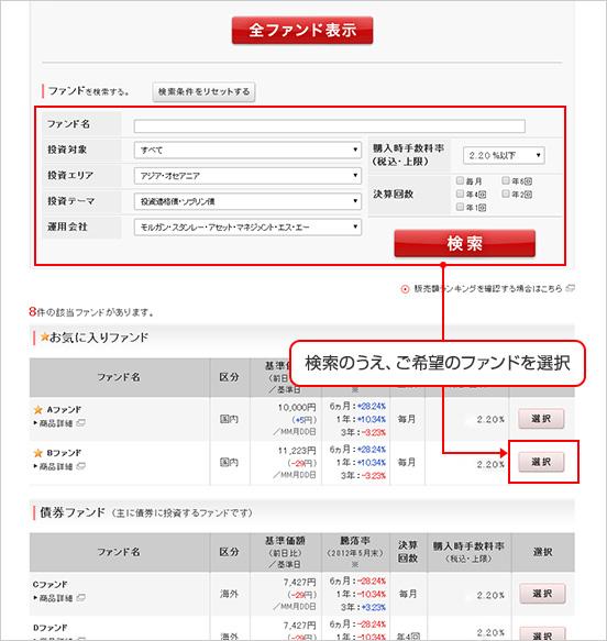 投資信託のお取引方法 | 三菱UFJ銀行