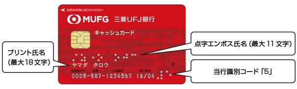 ufj 銀行 金融 機関 コード